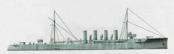 «Chester» («Честер») крейсер (США)