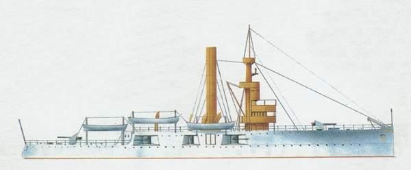 канонерские лодки сша
